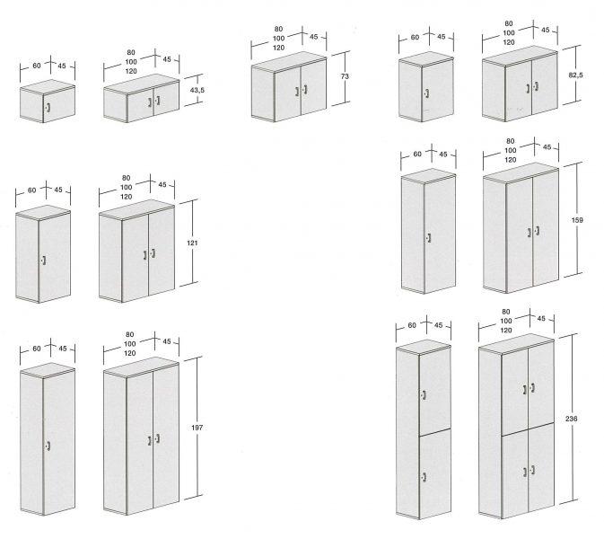 Dimensions armoires portes battantes