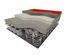 Habillage Mousse moulée Structure en mousse formée à froid Base en mousse formée à froid Ressorts