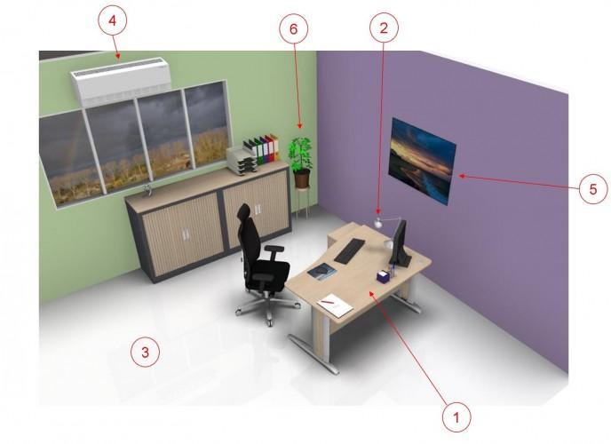 La notion de bien tre au travail aux docks du bureau buro espace - Comment organiser mon bureau ...